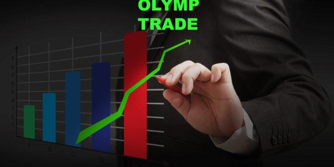 Базовые понятия в торговле опционами